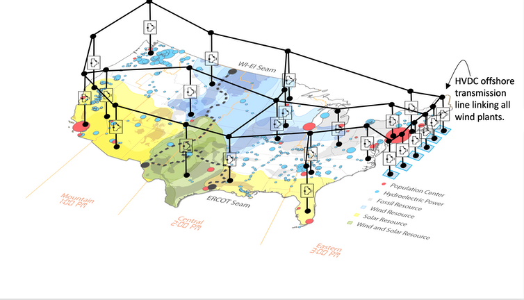 A macrogrid would cross 'seams' that divide existing U.S. transmission grids.