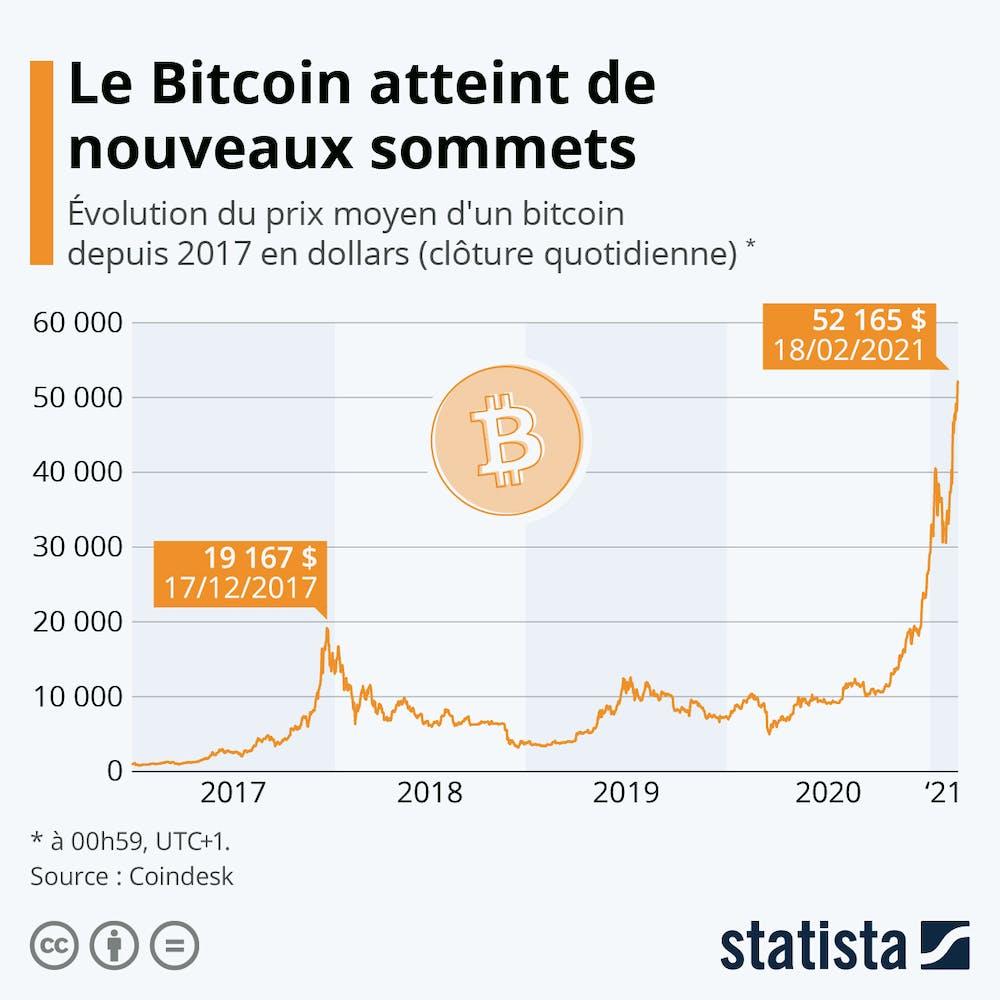 adresas bitcoin indėlis interaktyvios brokerių bitcoin parinktys