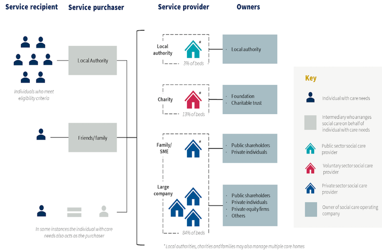 Graphic explaining social care spending in UK