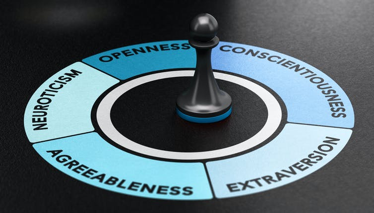 Una pieza de ajedrez de peón en medio de un diagrama circular con las palabras de los cinco rasgos de personalidad.