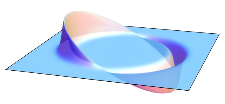 A circle on a flat blue plane with the surface dipping down in front and rising up behind.