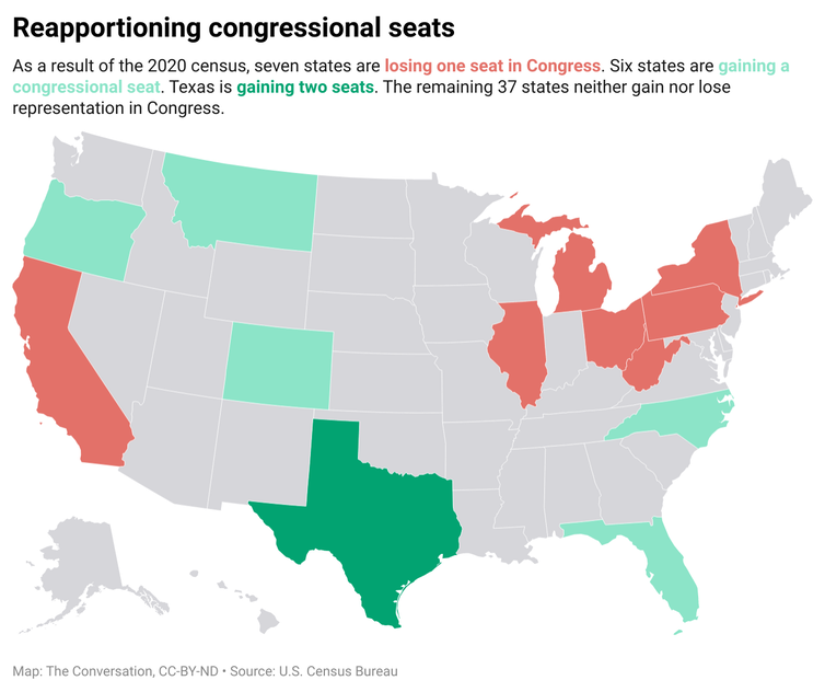 A map of the United States showing which states will either lose or gain seats in Congress as a result of the 2020 census.