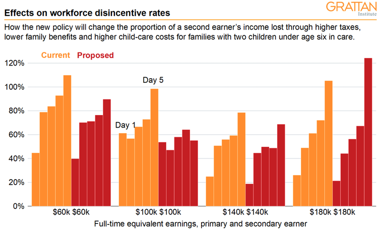 how it works, and what it means for families and the economy