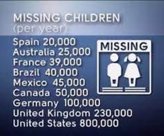 A QAnon meme about missing children based on misrepresenting missing persons statistics.