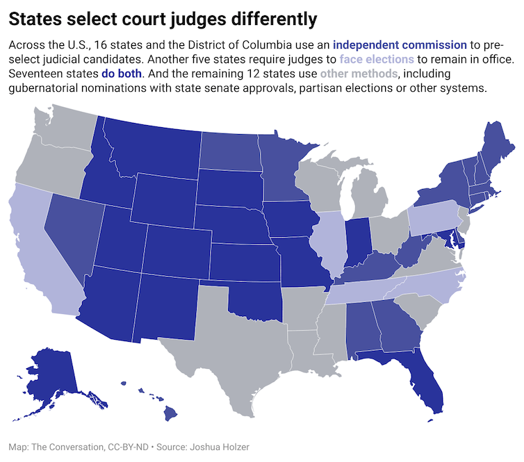 A map of the United States color-coded based on how each state selects court judges.