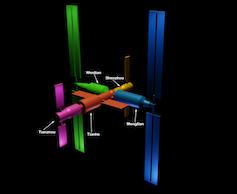 El módulo Tianhe formará el núcleo de la estación espacial, con otros módulos agregados más tarde para aumentar el tamaño de la estación y hacer posibles más experimentos.
