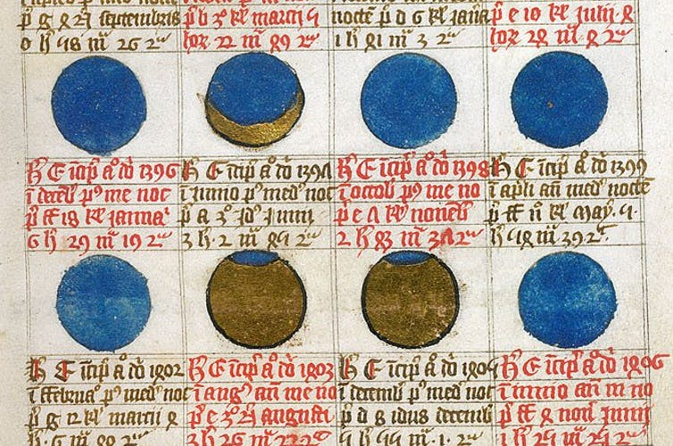 A medieval diagram showing lunar eclipses.