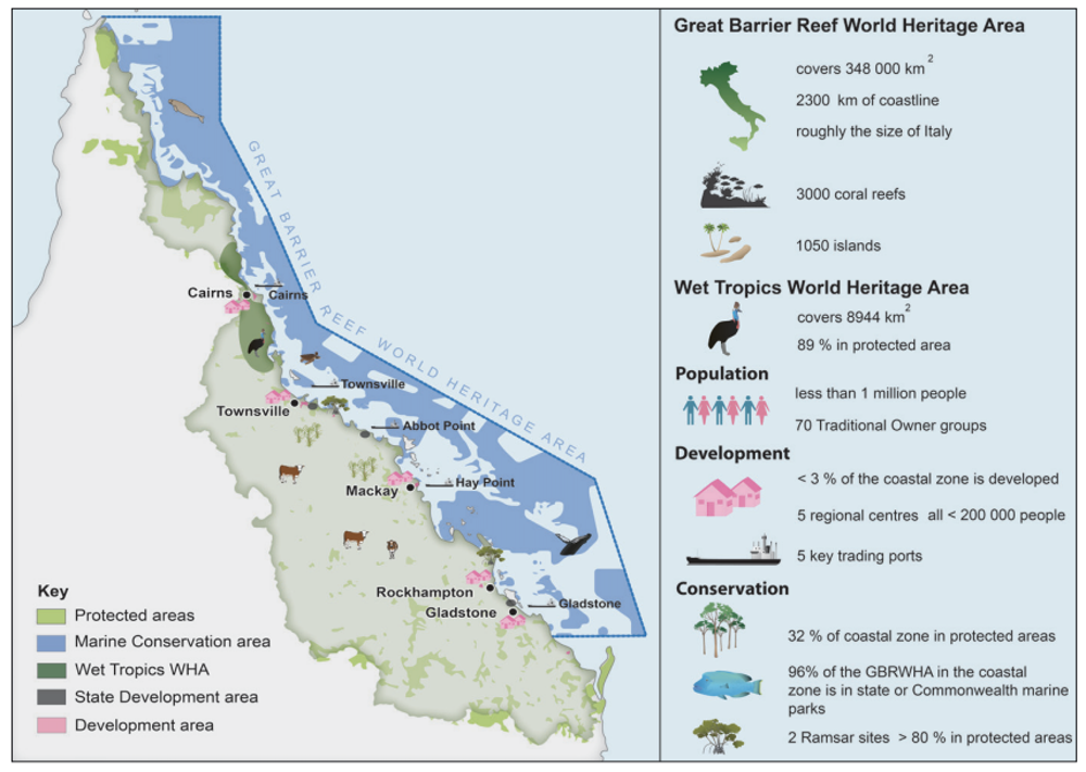 Australia courting danger with the great barrier reef a map showing the great barrier reef world heritage area department of environment great barrier reef long term sustainability plan gumiabroncs Gallery
