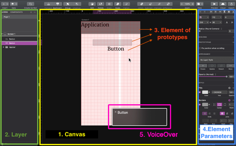 Screen shot displays a left panel to navigate layers, a middle canvas workspace with elements on a mobile layout, a right panel for manipulating element parameters. VoiceOver's visual caption panel floats over the canvas indicating a button is selected.