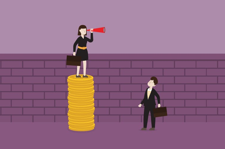 Women are as likely as men to accept a gender pay gap if they benefit from it