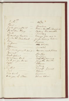 Hidden women of history: Eliza Hamilton Dunlop — the Irish Australian poet who shone a light on colonial violence
