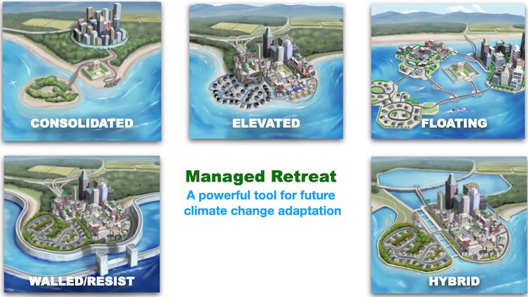 5 ilustraciones de una ciudad costera que muestran diferentes formas en que el retiro gestionado y otras herramientas se pueden combinar para adaptarse