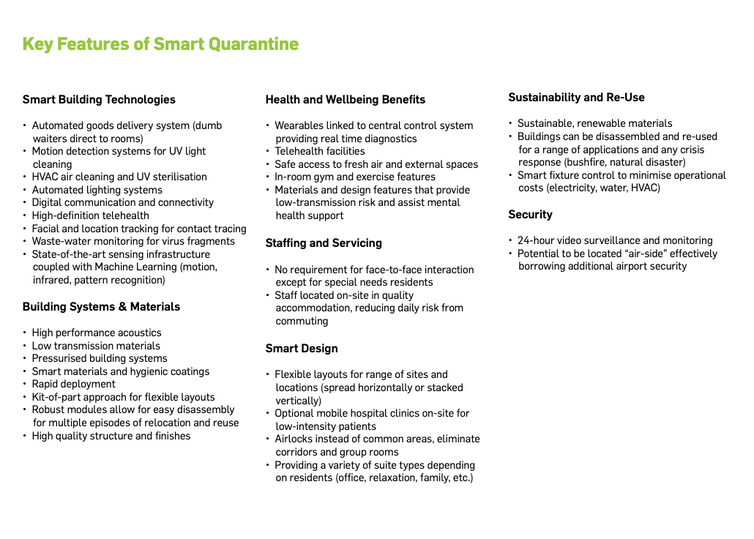 Table listing design features of Q_Smart