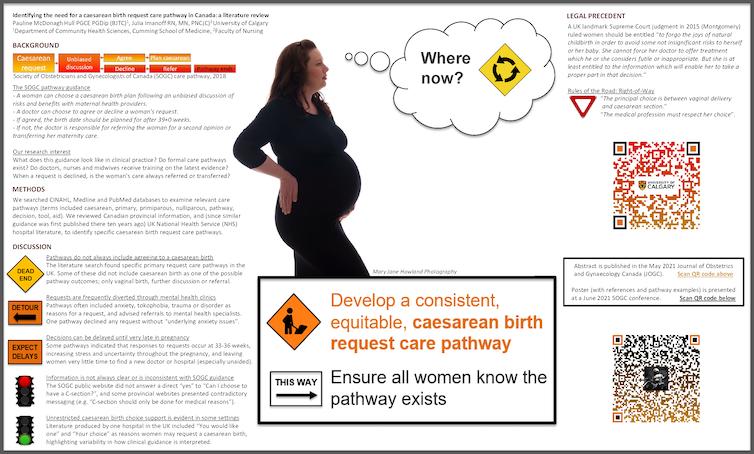 Caesarean birth research
