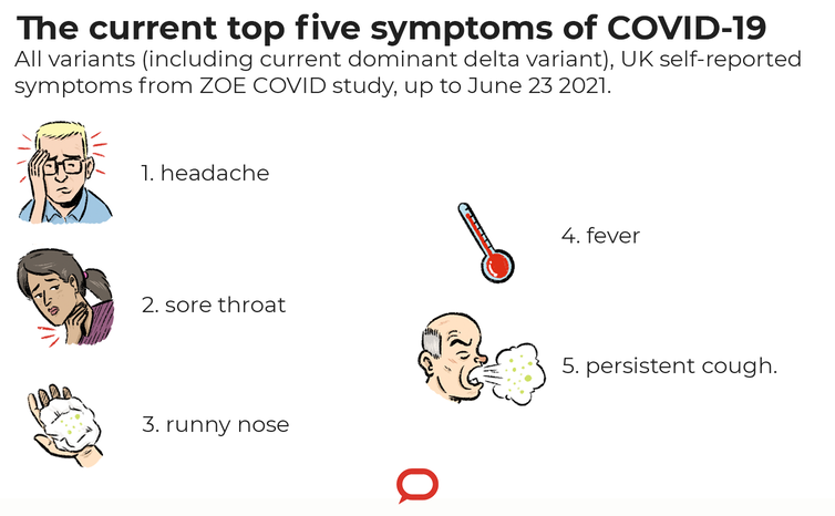 The Symptoms Of The Delta Variant Appear To Differ From Traditional COVID Symptoms. Here's What To Look OutFor