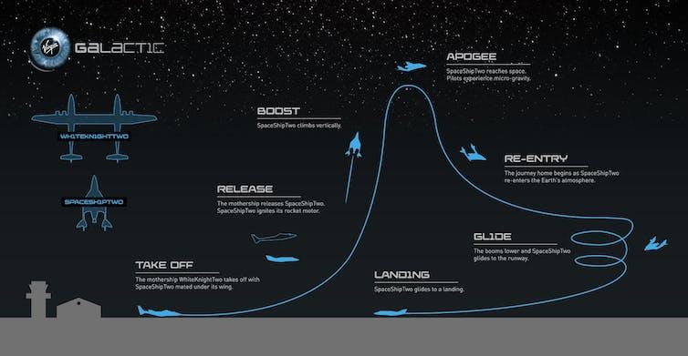 Crash Space Ship 2 a Mojave (31/10/2014) - Page 3 File-20210706-19-19g3lz6.jpeg?ixlib=rb-1.1