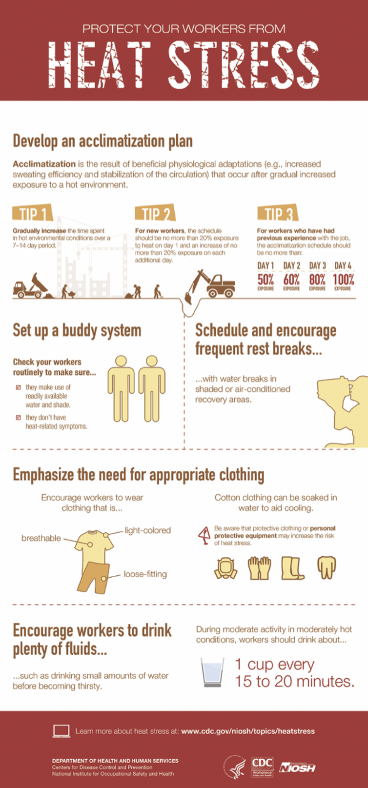Workplace flyer with tips for acclimatizing to heat.