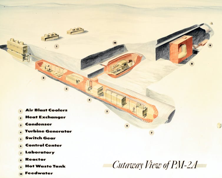 Diagram of Camp Century reactor in trenches