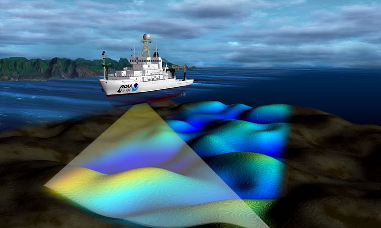 Survey ships equipped with multibeam sonar map swaths of seafloor.