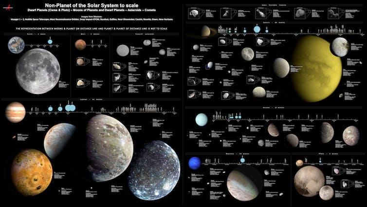 Small Solar System bodies. Wikipedia/Antonio Ciccolella