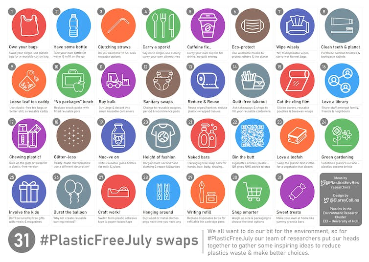 31 swaps that can help reduce waste
