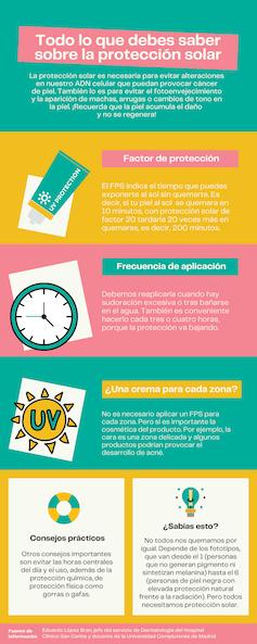 Todo lo que debe saber sobre la protección solar. / María Marín (UCC+i-UCM) Información de Eduardo López, docente de la UCM, CC BY-SA