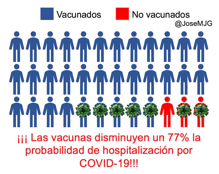 vacunas disminuyen la hospitalización