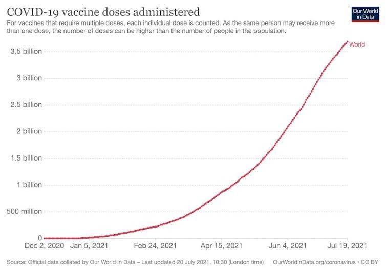 ¿Por qué hay gente que se infecta tras recibir la vacuna?