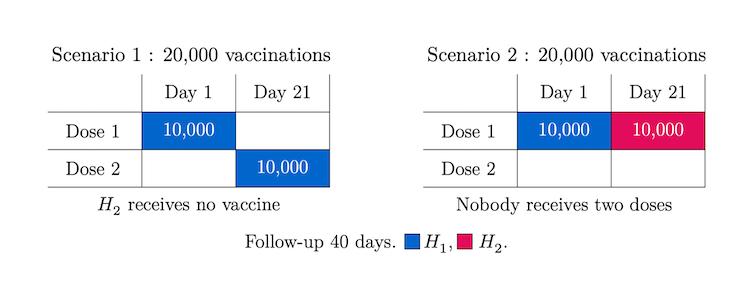 Diagram illustrating two infection scenarios