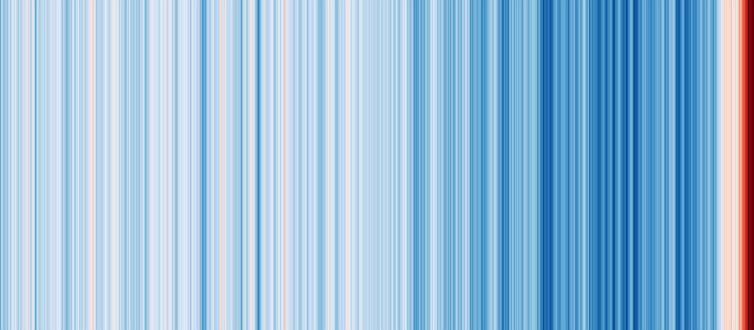 Une visualisation du changement de température sous forme de bandes colorées