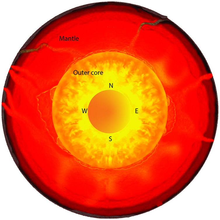 A diagram of the Earth's interior