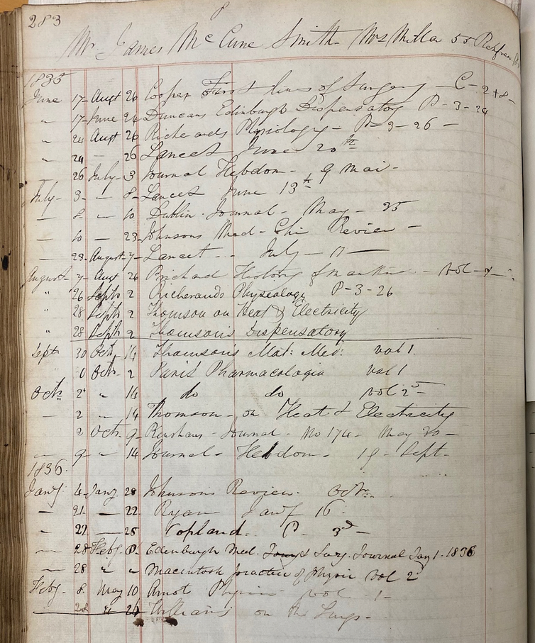 A library borrowing register.