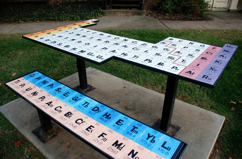 something new and superheavy at the periodic table