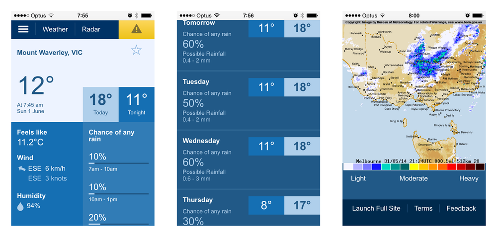 How does the Bureau's new mobile weather site stack up?