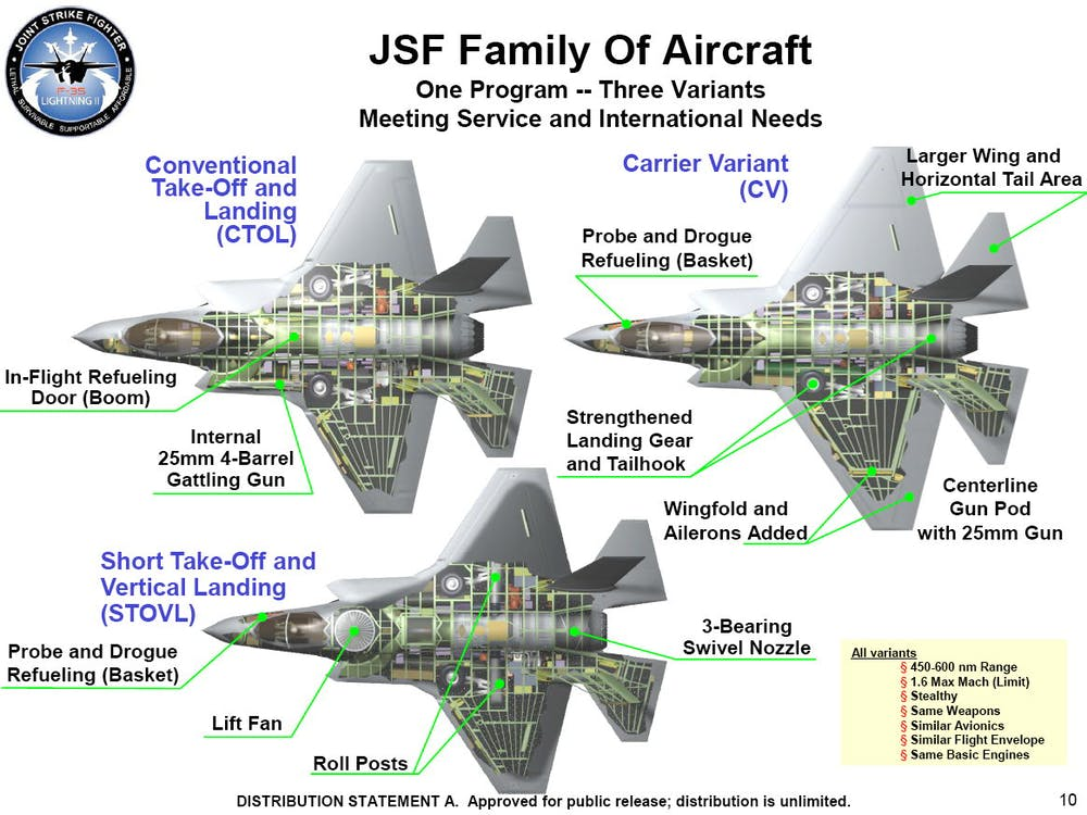 Jump jet strike fighters for Australia would come at a cost