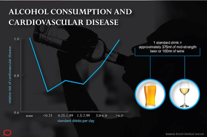 Diseases And Illnesses Caused By Drinking Alcohol