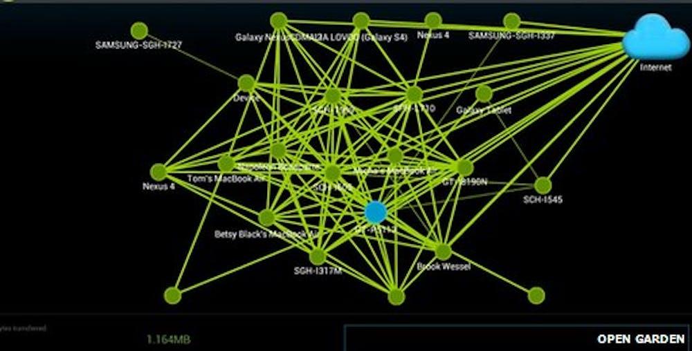 Hoc mesh networking much