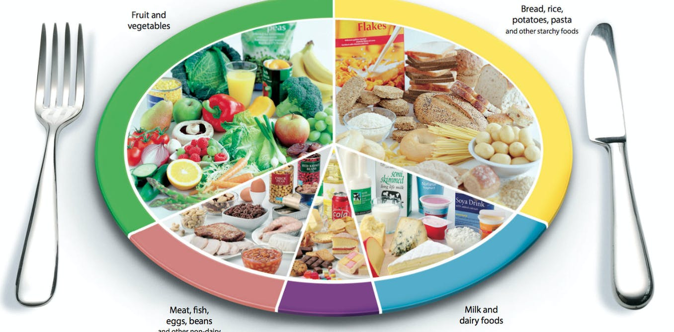 Official healthy food guide hasnt changed in 20 years five things official healthy food guide hasnt changed in 20 years five things that need updating nvjuhfo Choice Image