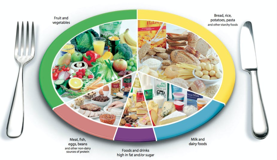 official healthy food guide hasn t changed in 20 years five things