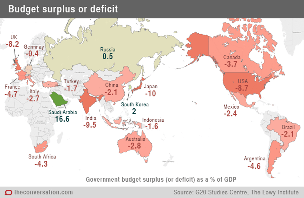 The g20 economies explained in 12 charts most g20 countries have a budget deficit ie government spending is higher than its revenue only saudi arabia south korea and russia have a budget gumiabroncs Image collections