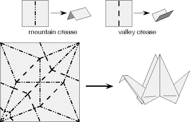 Origami Crane - How to Fold a Traditional Paper Crane | 483x754