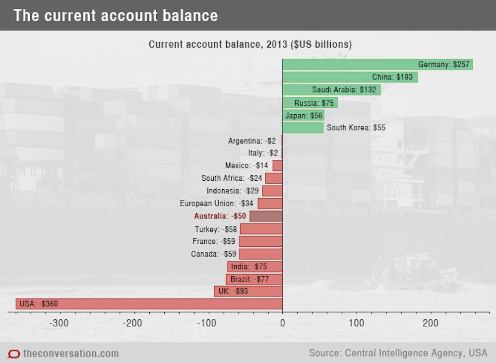 saudi arabia gnp per capita
