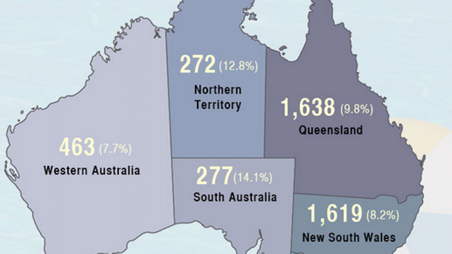 Infographic A Snapshot Of Australias Child Protection Services - Australia map infographic