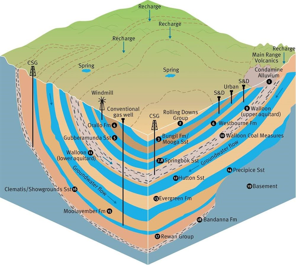 can water from coal seam gas be re-injected into the ground?