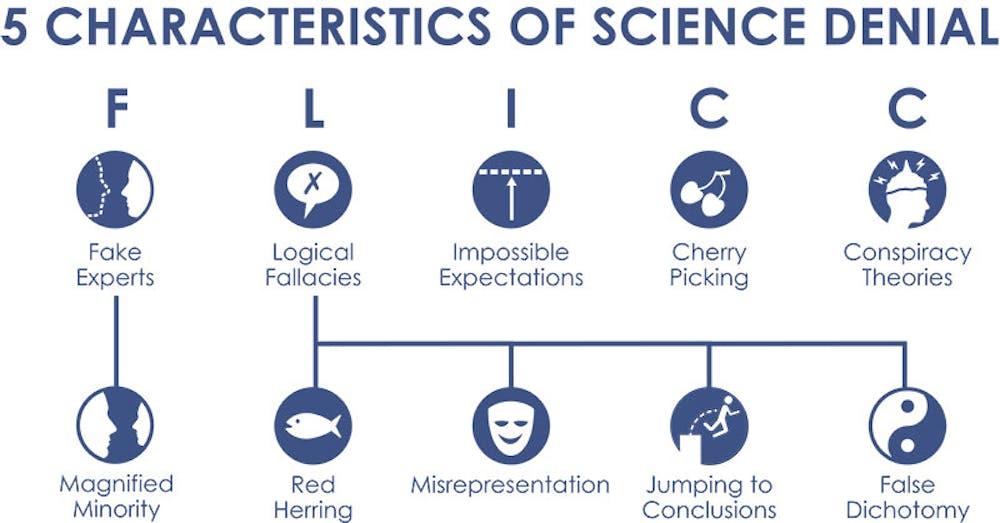 Inoculating against science denial