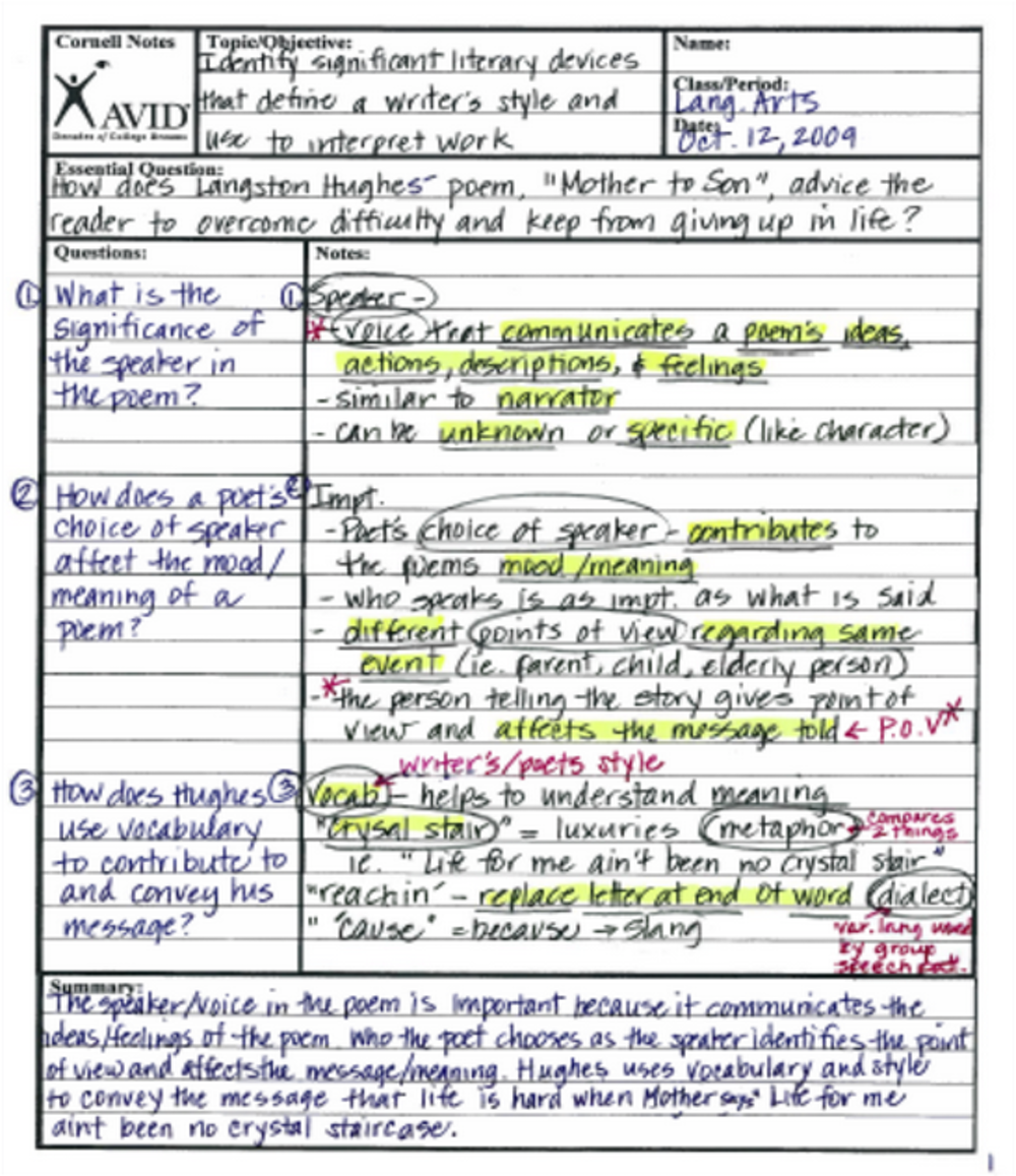 Figure 2: Sample of AVID's Application of Cornell Notes in Language Arts.  Advancement via Individual Determination (AVID), Author provided
