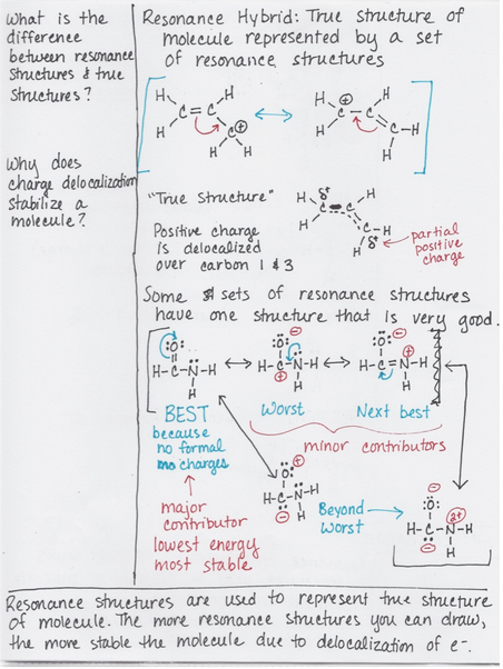Figure 3: Sample Of AVIDu0027s Application Of Cornell Notes In Chemistry.  Advancement Via Individual Determination (AVID), Author Provided