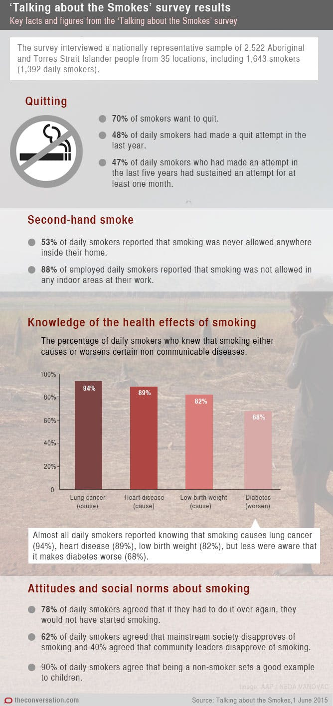 causes effect essay smoking summaries of essays causes effect essay smoking