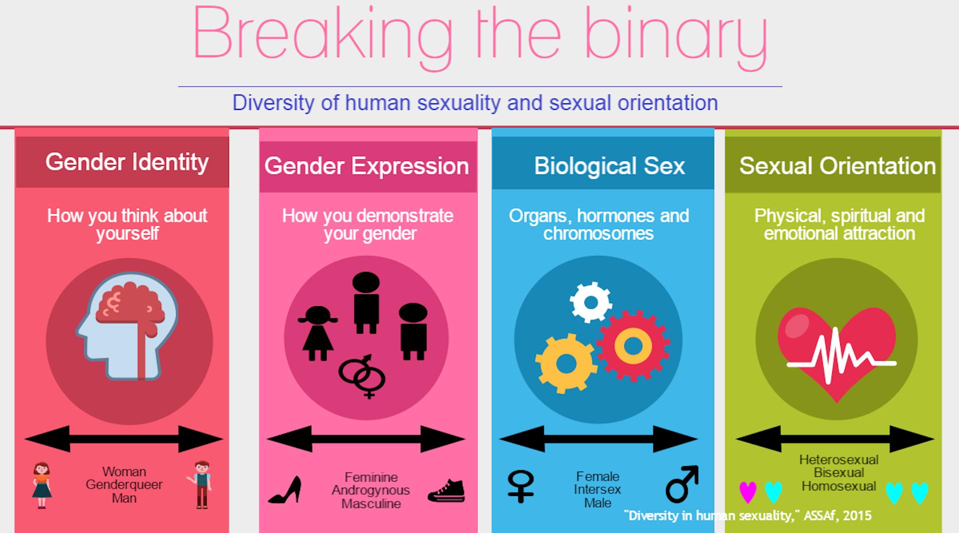 Human sexuality photos