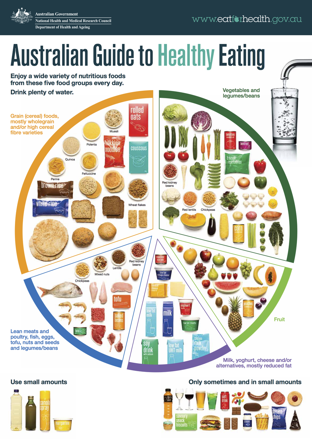 A year on australias health star food rating system is showing httpseatforhealthfood essentialsfive food groups biocorpaavc Choice Image